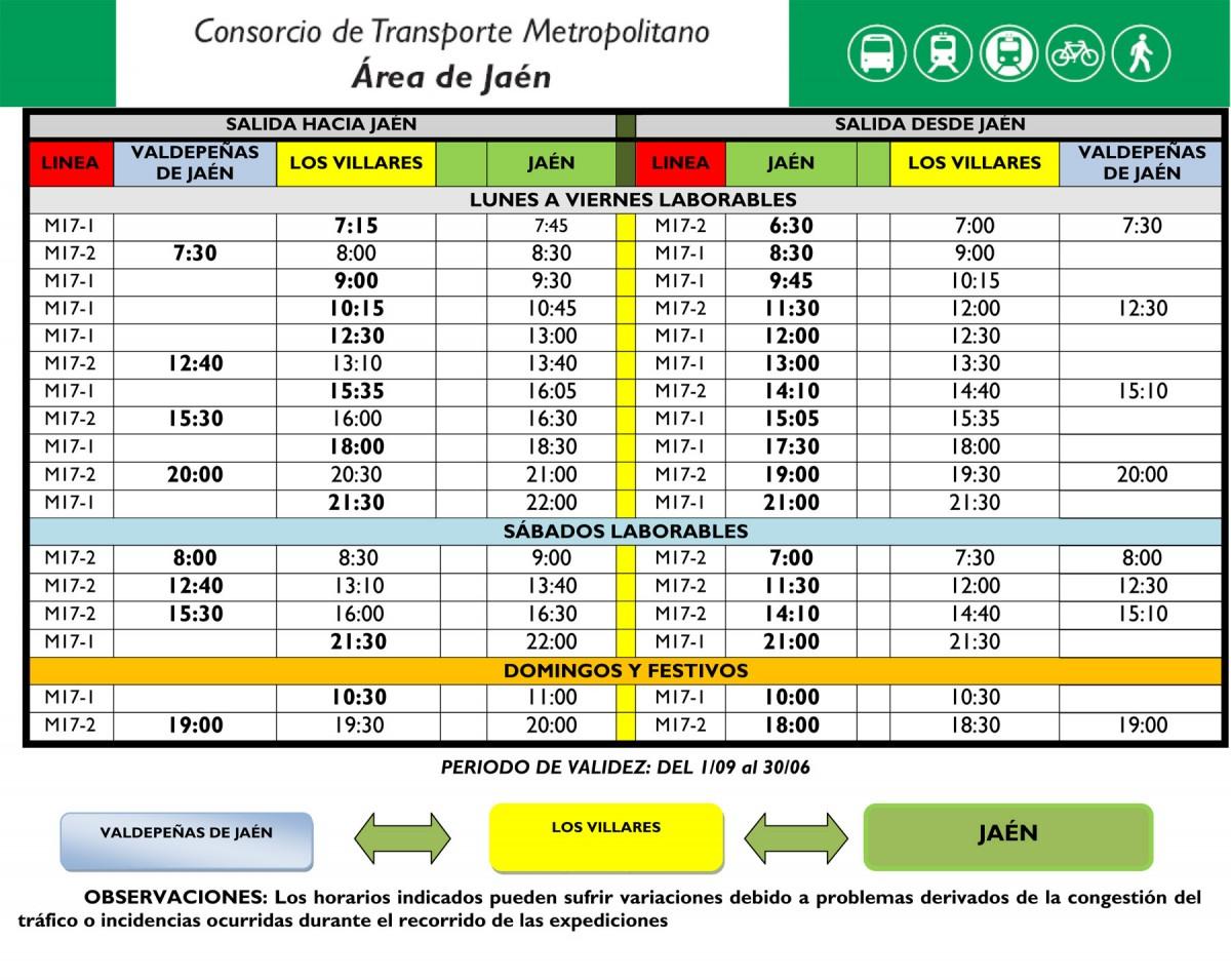 Los villares horario de autobuses - Tiempo los villares jaen ...